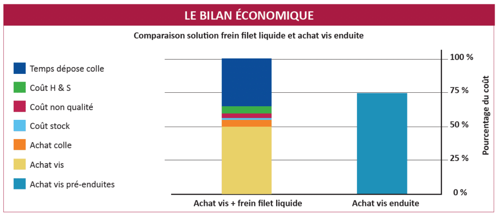 Bilan-economique-preenduction