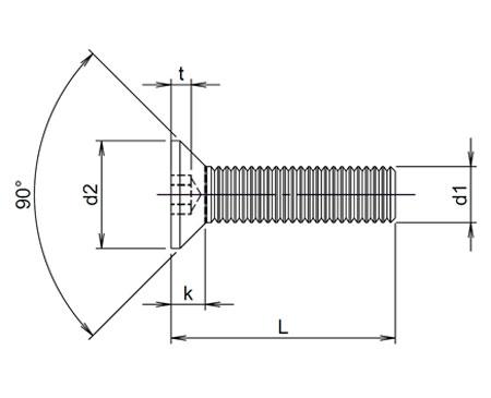 Au format DIN 912 En acier inoxydable A2 10 vis dassemblage /à t/ête hexagonale creuse Dering Pour un cylindre ou en tant que boulons de culasse